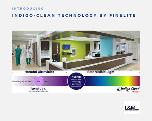 indigo clean technology finelite lighting ad